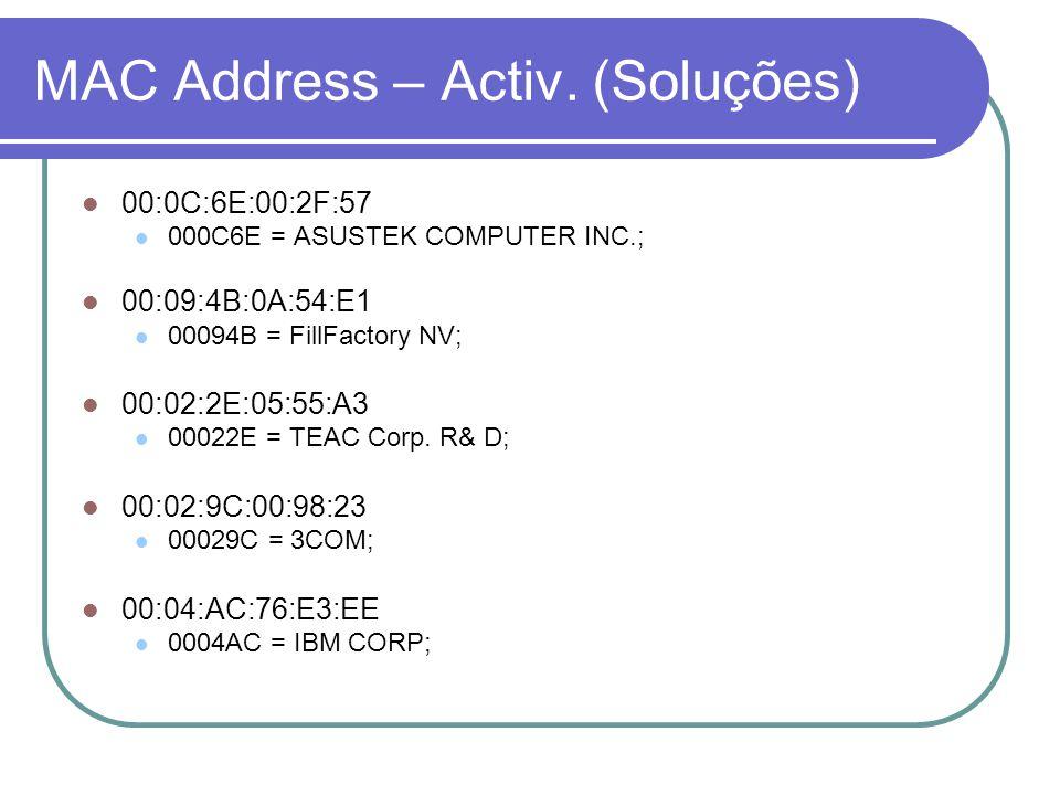 MAC Address – Activ.
