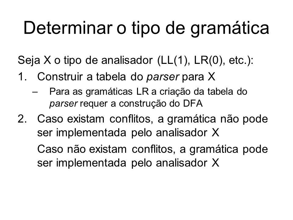 Determinar o tipo de gramática Seja X o tipo de analisador (LL(1), LR(0), etc.): 1.Construir a tabela do parser para X –Para as gramáticas LR a criaçã