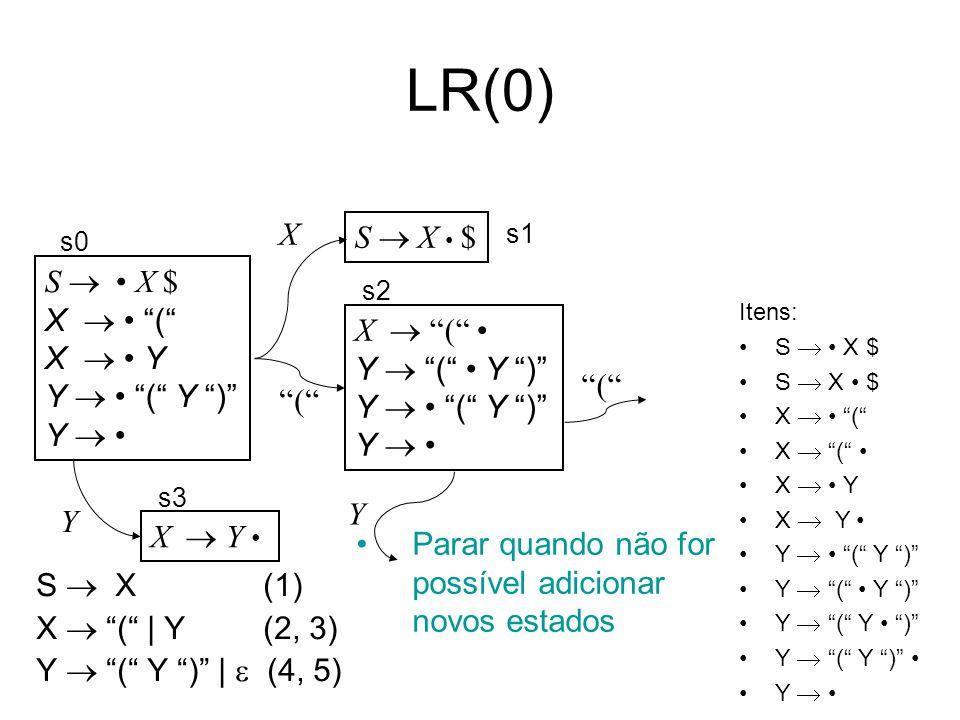 LR(0) Itens: S X $ X ( X Y Y ( Y ) Y S X (1) X ( | Y (2, 3) Y ( Y ) | (4, 5) S X $ X ( X Y Y ( Y ) Y s0 X ( Y S X $ s1 X ( Y ( Y ) Y s2 X Y s3 Parar q