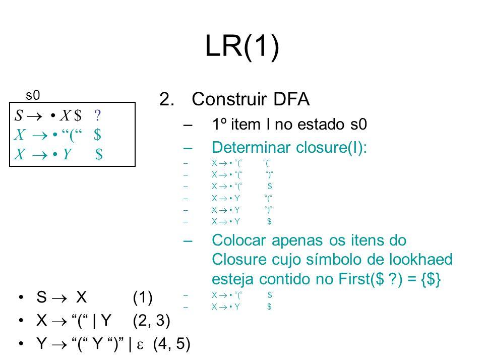 LR(1) S X $ ? X ( $ X Y $ s0 S X (1) X ( | Y (2, 3) Y ( Y ) | (4, 5) 2.Construir DFA –1º item I no estado s0 –Determinar closure(I): –X ( ( –X ( ) –X