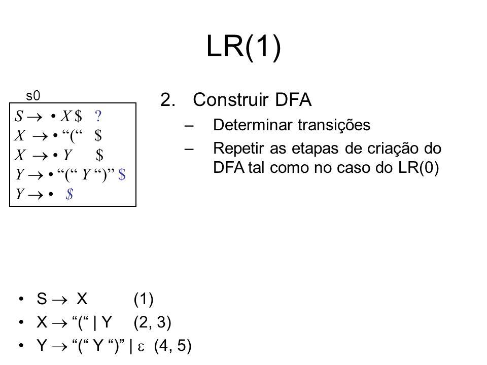 LR(1) S X $ ? X ( $ X Y $ Y ( Y ) $ Y $ s0 S X (1) X ( | Y (2, 3) Y ( Y ) | (4, 5) 2.Construir DFA –Determinar transições –Repetir as etapas de criaçã