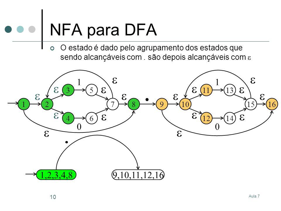 Aula 7 10 NFA para DFA O estado é dado pelo agrupamento dos estados que sendo alcançáveis com.