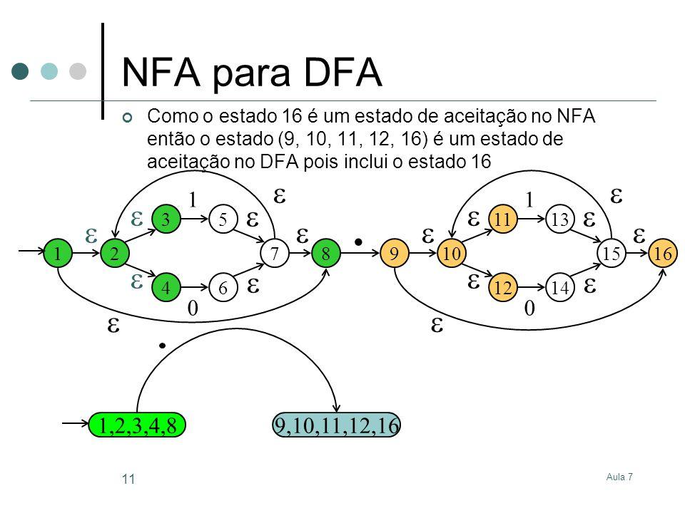 Aula 7 11 NFA para DFA Como o estado 16 é um estado de aceitação no NFA então o estado (9, 10, 11, 12, 16) é um estado de aceitação no DFA pois inclui o estado 16 12 3 4 5 6 1 0 7 8 910 11 12 13 14 1 0 15 16.