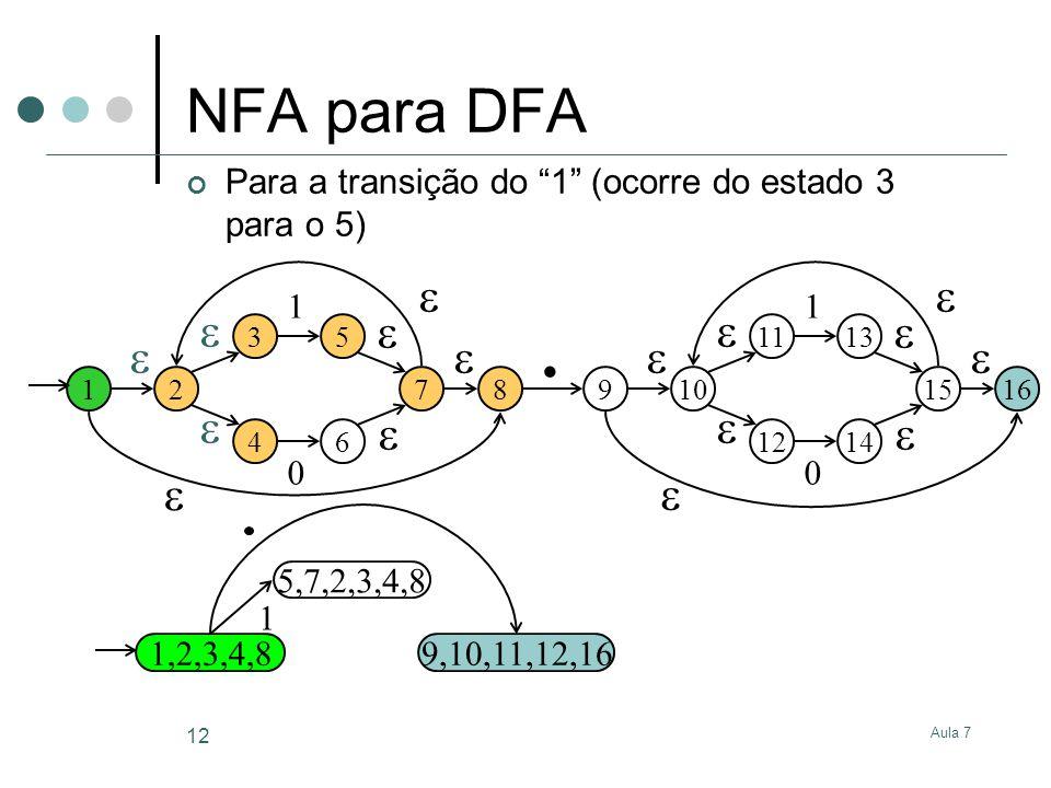 Aula 7 12 NFA para DFA Para a transição do 1 (ocorre do estado 3 para o 5) 12 3 4 5 6 1 0 7 8 910 11 12 13 14 1 0 15 16.