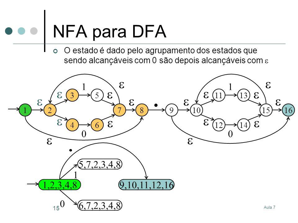 Aula 7 15 NFA para DFA O estado é dado pelo agrupamento dos estados que sendo alcançáveis com 0 são depois alcançáveis com 12 3 4 5 6 1 0 7 8 910 11 12 13 14 1 0 15 16.