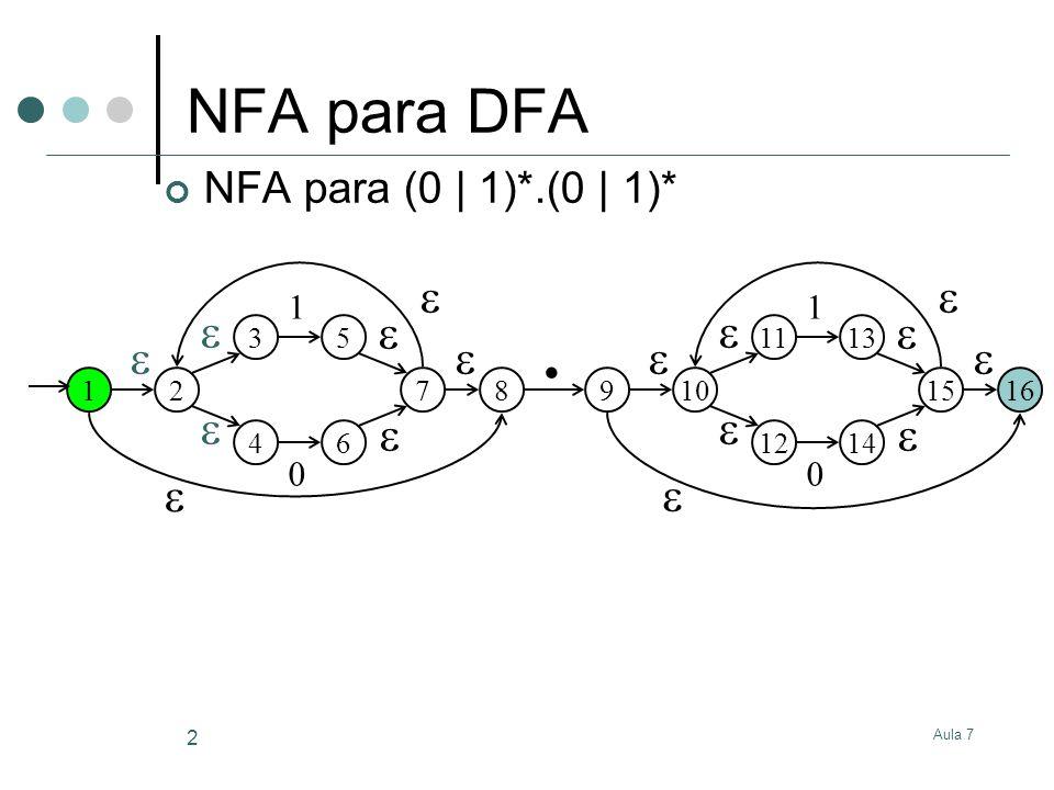 Aula 7 13 NFA para DFA O estado é dado pelo agrupamento dos estados que sendo alcançáveis com 1 são depois alcançáveis com 12 3 4 5 6 1 0 7 8 910 11 12 13 14 1 0 15 16.