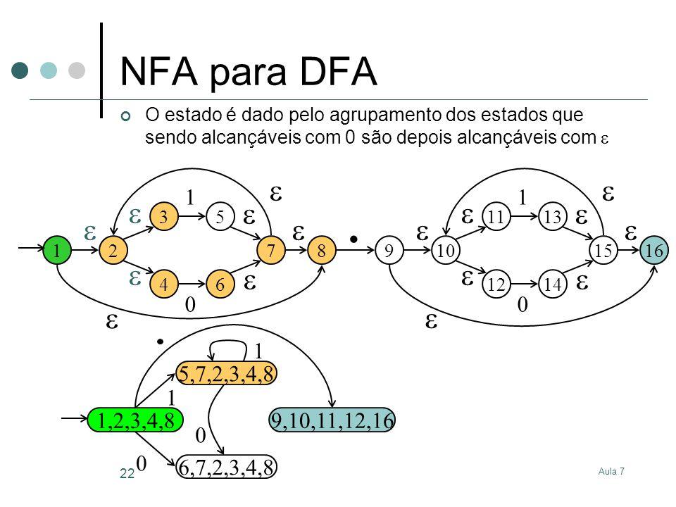 Aula 7 22 NFA para DFA O estado é dado pelo agrupamento dos estados que sendo alcançáveis com 0 são depois alcançáveis com 12 3 4 5 6 1 0 7 8 910 11 12 13 14 1 0 15 16.