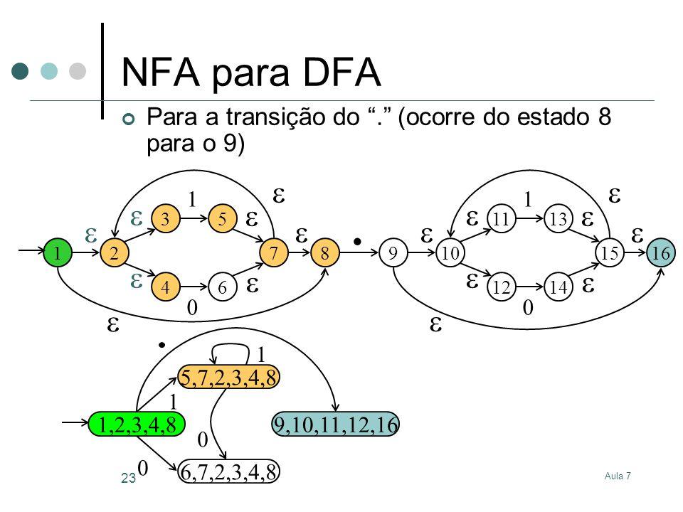Aula 7 23 NFA para DFA Para a transição do.