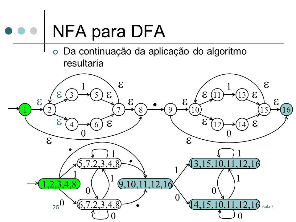 Aula 7 25 NFA para DFA Da continuação da aplicação do algoritmo resultaria 12 3 4 5 6 1 0 7 8 910 11 12 13 14 1 0 15 16.