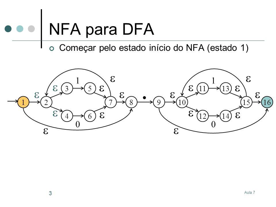 Aula 7 3 NFA para DFA Começar pelo estado início do NFA (estado 1) 12 3 4 5 6 1 0 7 8 910 11 12 13 14 1 0 15 16.