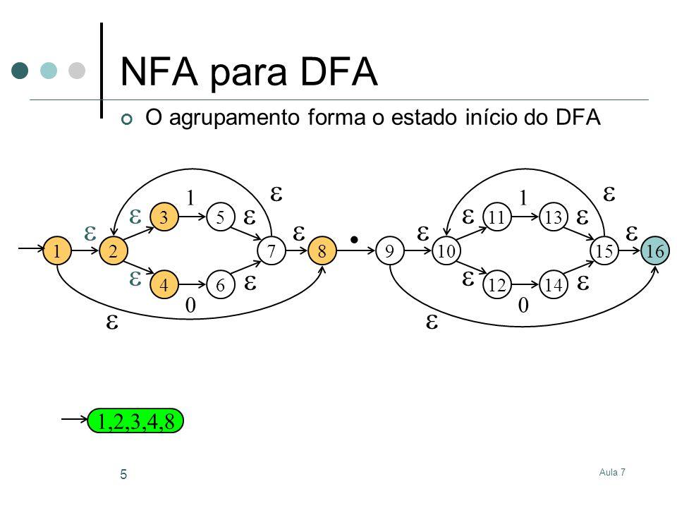 Aula 7 16 NFA para DFA Percorremos todas as transições possíveis do estado início do DFA 12 3 4 5 6 1 0 7 8 910 11 12 13 14 1 0 15 16.