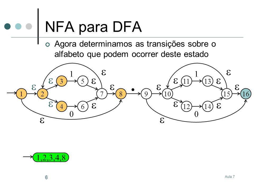 Aula 7 6 NFA para DFA Agora determinamos as transições sobre o alfabeto que podem ocorrer deste estado 12 3 4 5 6 1 0 7 8 910 11 12 13 14 1 0 15 16.