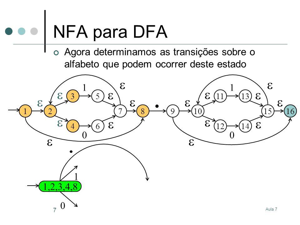 Aula 7 8 NFA para DFA Para cada transição vamos encontrar no NFA os estados destino a partir dos estados agrupados no DFA 12 3 4 5 6 1 0 7 8 910 11 12 13 14 1 0 15 16.