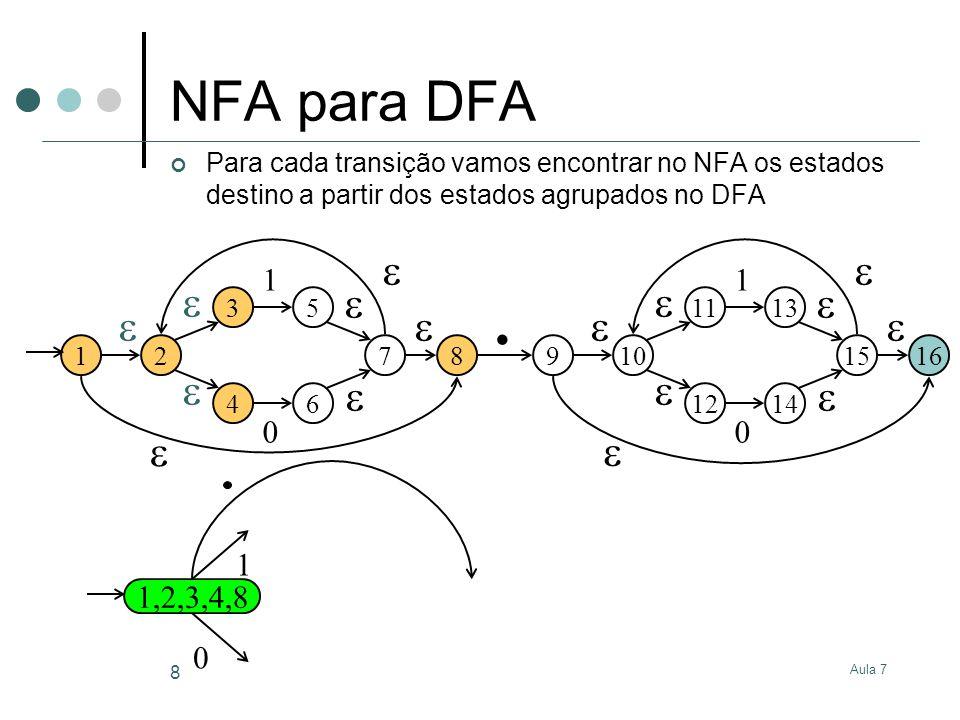 Aula 7 19 NFA para DFA Para a transição do 1 (ocorre do estado 3 para o 5) 12 3 4 5 6 1 0 7 8 910 11 12 13 14 1 0 15 16.