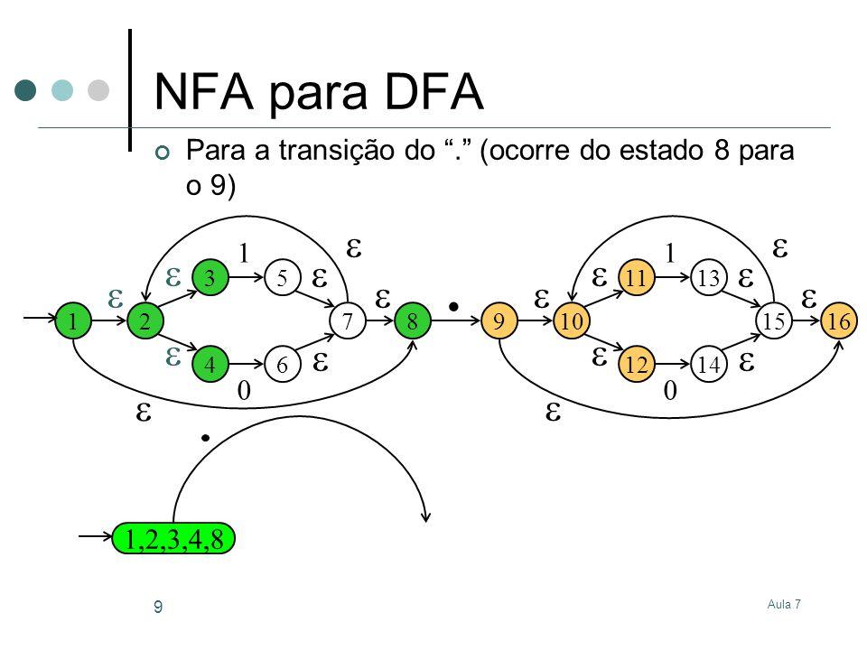 Aula 7 20 NFA para DFA O estado é dado pelo agrupamento dos estados que sendo alcançáveis com 1 são depois alcançáveis com 12 3 4 5 6 1 0 7 8 910 11 12 13 14 1 0 15 16.