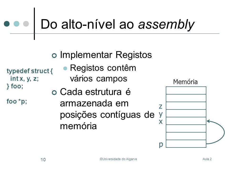 Aula 2©Universidade do Algarve 10 Do alto-nível ao assembly Implementar Registos Registos contêm vários campos Cada estrutura é armazenada em posições