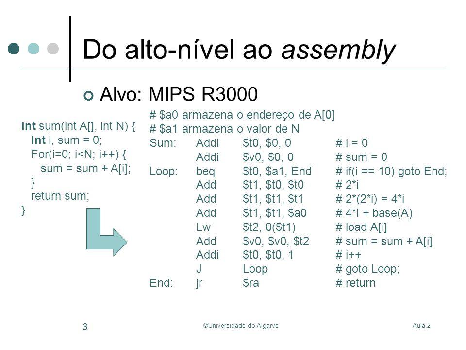 Aula 2©Universidade do Algarve 3 Do alto-nível ao assembly Alvo: MIPS R3000 Int sum(int A[], int N) { Int i, sum = 0; For(i=0; i<N; i++) { sum = sum +