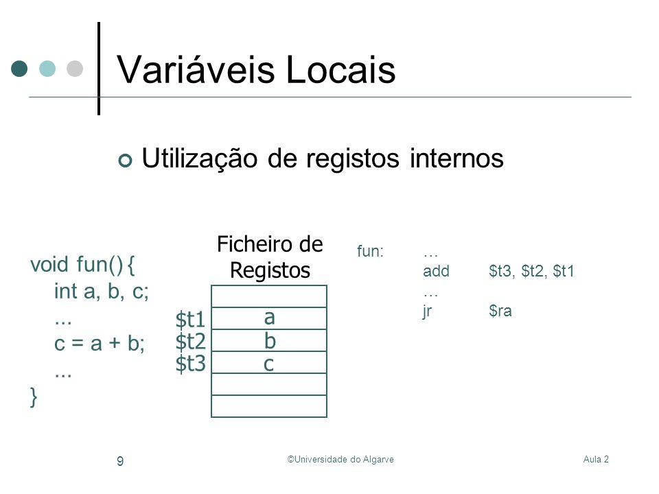 Aula 2©Universidade do Algarve 9 Variáveis Locais Utilização de registos internos void fun() { int a, b, c;... c = a + b;... } fun:… add$t3, $t2, $t1