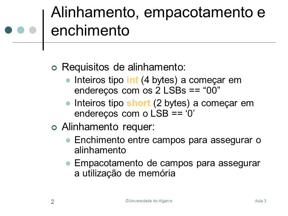 Aula 3©Universidade do Algarve 2 Alinhamento, empacotamento e enchimento Requisitos de alinhamento: Inteiros tipo int (4 bytes) a começar em endereços com os 2 LSBs == 00 Inteiros tipo short (2 bytes) a começar em endereços com o LSB == 0 Alinhamento requer: Enchimento entre campos para assegurar o alinhamento Empacotamento de campos para assegurar a utilização de memória