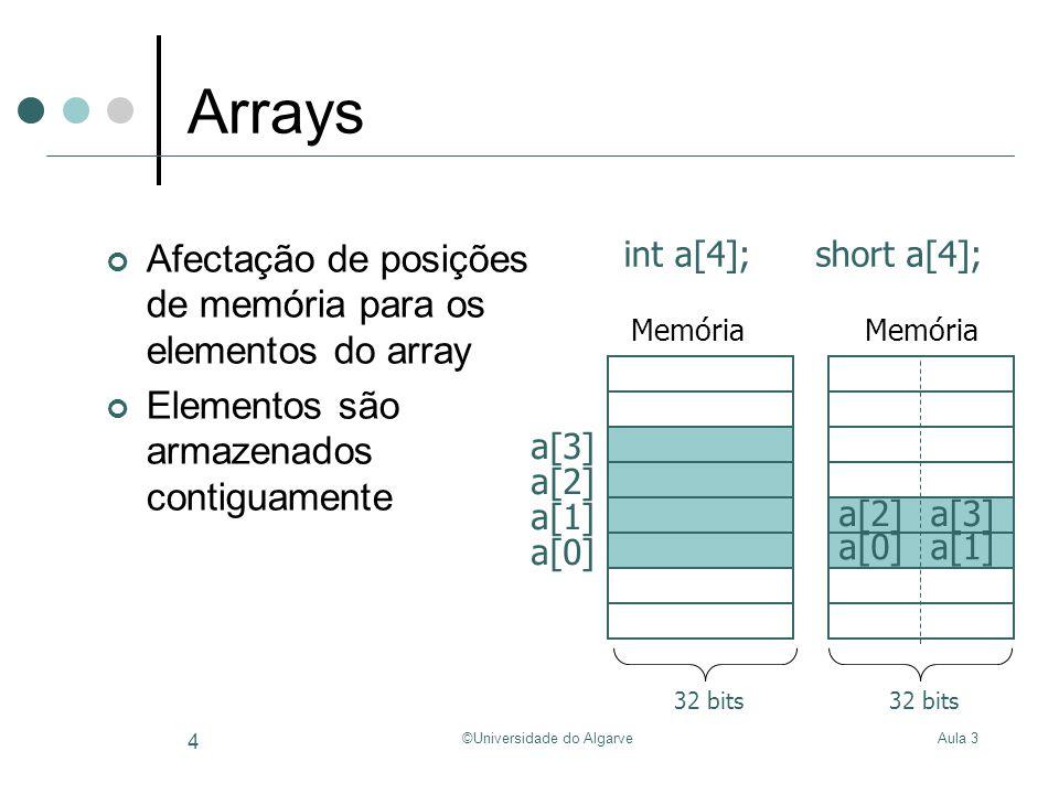 Aula 3©Universidade do Algarve 5 Arrays Utilizando registos do processador para armazenar as variáveis i e j:.data A:.space 16.text Proc: … la $t0, A addi$t2, $0, 4 mult$t1, $t2 mflo$t2 add$t3, $t2, $t0 lw$t4, 0($t3) … int a[4]; proc() { int i, j; … i = a[j]; … } Endereço de a[j] = endereço de a[0] + (4 × j) = a + (4 × j)