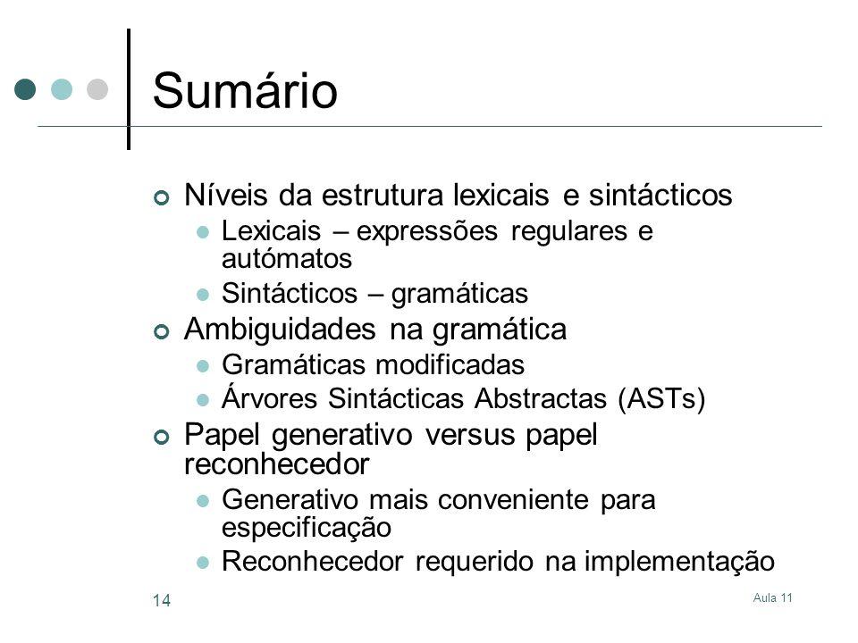 Aula 11 14 Sumário Níveis da estrutura lexicais e sintácticos Lexicais – expressões regulares e autómatos Sintácticos – gramáticas Ambiguidades na gra