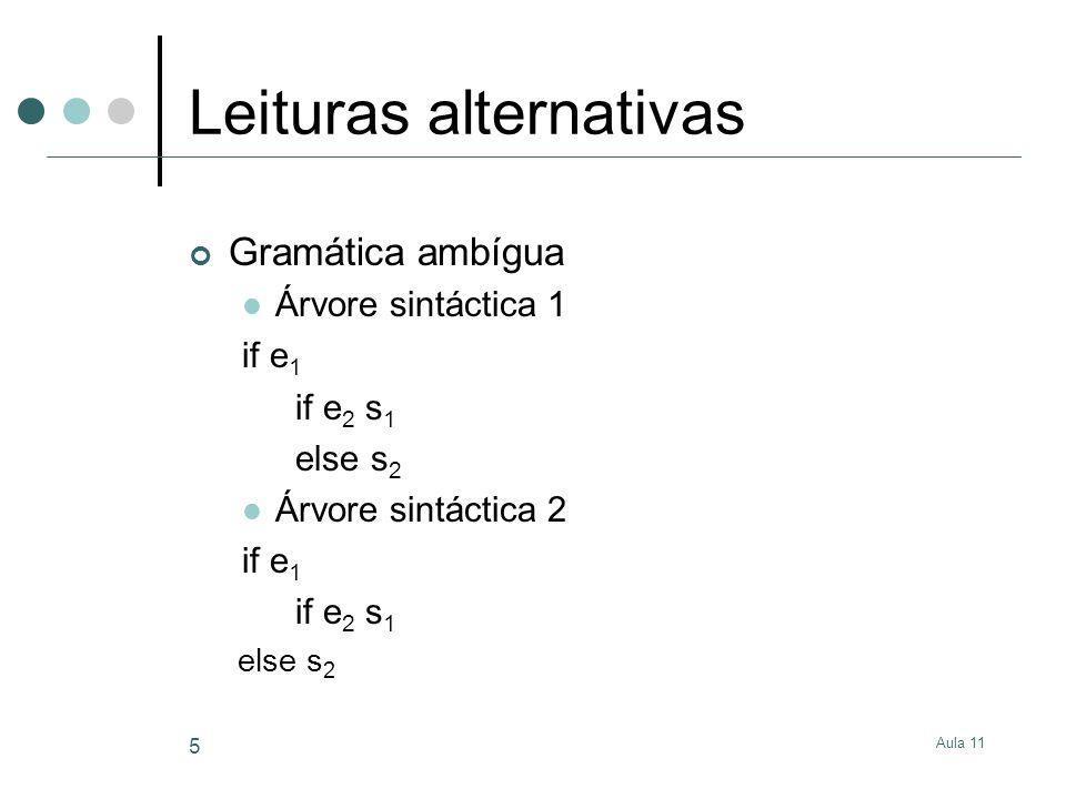 Aula 11 5 Leituras alternativas Gramática ambígua Árvore sintáctica 1 if e 1 if e 2 s 1 else s 2 Árvore sintáctica 2 if e 1 if e 2 s 1 else s 2