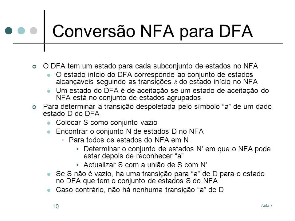 Aula 7 10 Conversão NFA para DFA O DFA tem um estado para cada subconjunto de estados no NFA O estado início do DFA corresponde ao conjunto de estados