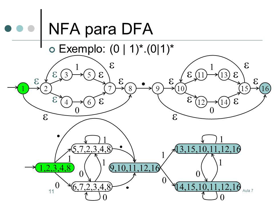 Aula 7 11 NFA para DFA Exemplo: (0 | 1)*.(0|1)* 12 3 4 5 6 1 0 7 8 910 11 12 13 14 1 0 15 16. 1,2,3,4,8 5,7,2,3,4,8 6,7,2,3,4,8 9,10,11,12,16 13,15,10