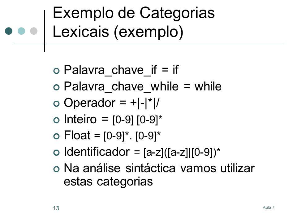 Aula 7 13 Exemplo de Categorias Lexicais (exemplo) Palavra_chave_if = if Palavra_chave_while = while Operador = + - * / Inteiro = [0-9] [0-9]* Float =
