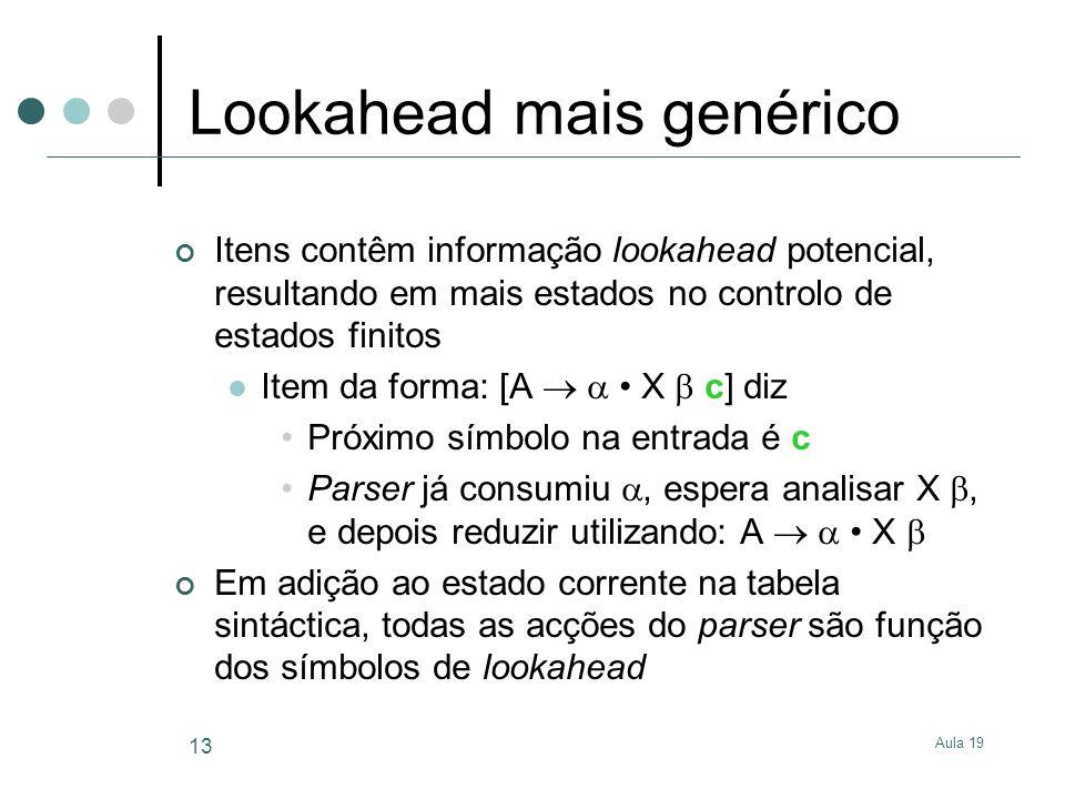 Aula 19 13 Lookahead mais genérico Itens contêm informação lookahead potencial, resultando em mais estados no controlo de estados finitos Item da form
