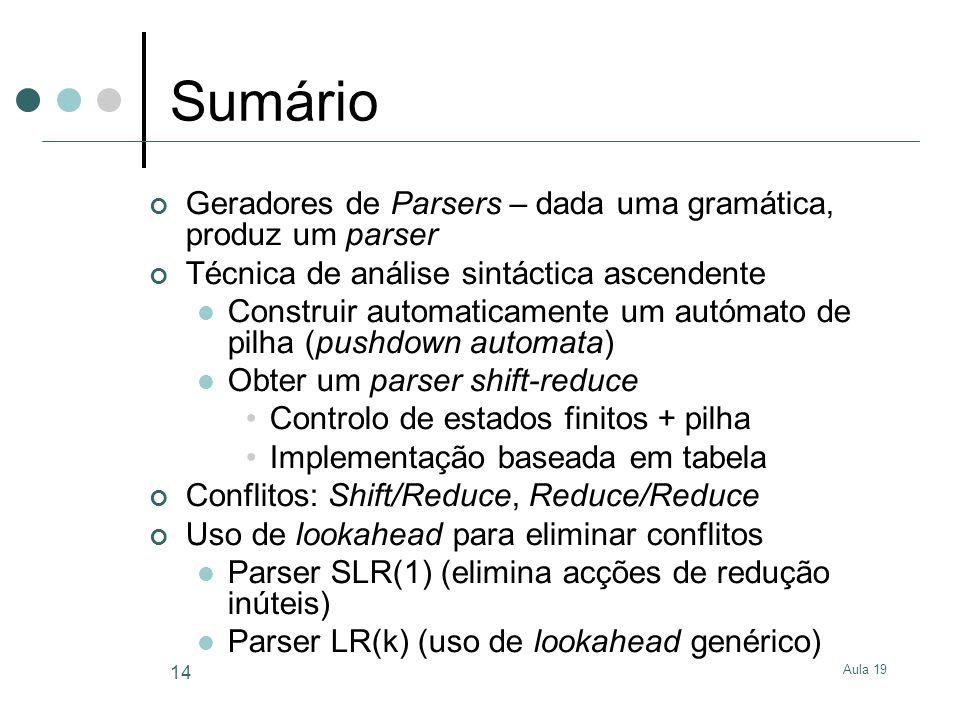 Aula 19 14 Sumário Geradores de Parsers – dada uma gramática, produz um parser Técnica de análise sintáctica ascendente Construir automaticamente um a
