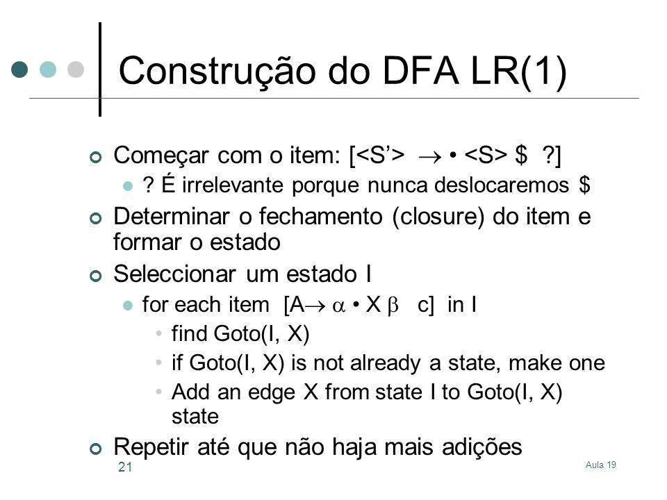 Aula 19 21 Construção do DFA LR(1) Começar com o item: [ $ ?] ? É irrelevante porque nunca deslocaremos $ Determinar o fechamento (closure) do item e
