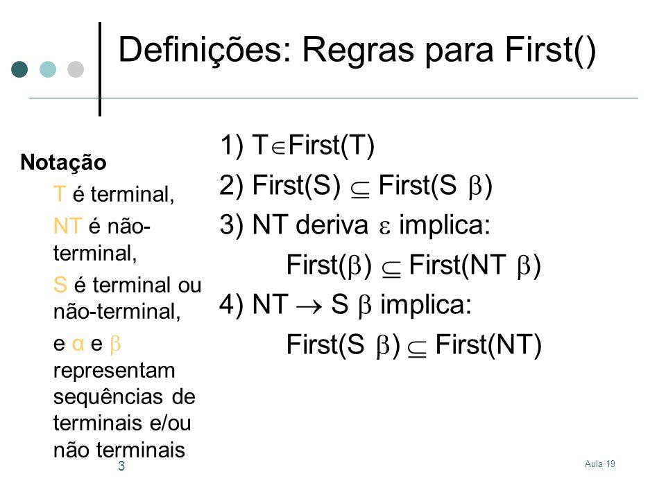Aula 19 14 Sumário Geradores de Parsers – dada uma gramática, produz um parser Técnica de análise sintáctica ascendente Construir automaticamente um autómato de pilha (pushdown automata) Obter um parser shift-reduce Controlo de estados finitos + pilha Implementação baseada em tabela Conflitos: Shift/Reduce, Reduce/Reduce Uso de lookahead para eliminar conflitos Parser SLR(1) (elimina acções de redução inúteis) Parser LR(k) (uso de lookahead genérico)