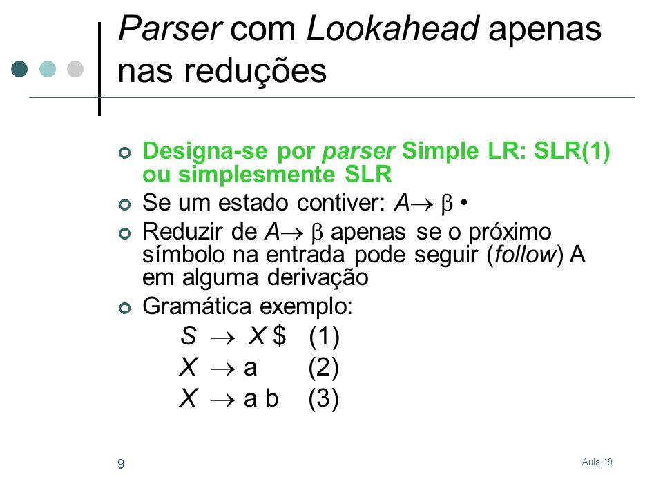 Aula 19 9 Parser com Lookahead apenas nas reduções Designa-se por parser Simple LR: SLR(1) ou simplesmente SLR Se um estado contiver: A Reduzir de A a