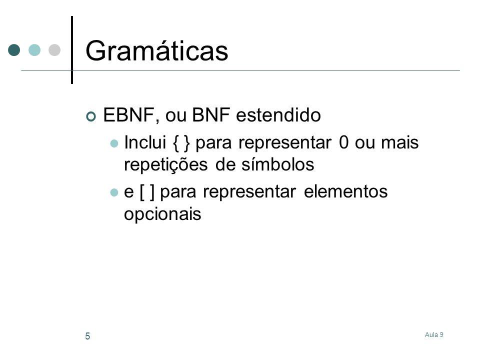 Aula 9 5 Gramáticas EBNF, ou BNF estendido Inclui { } para representar 0 ou mais repetições de símbolos e [ ] para representar elementos opcionais