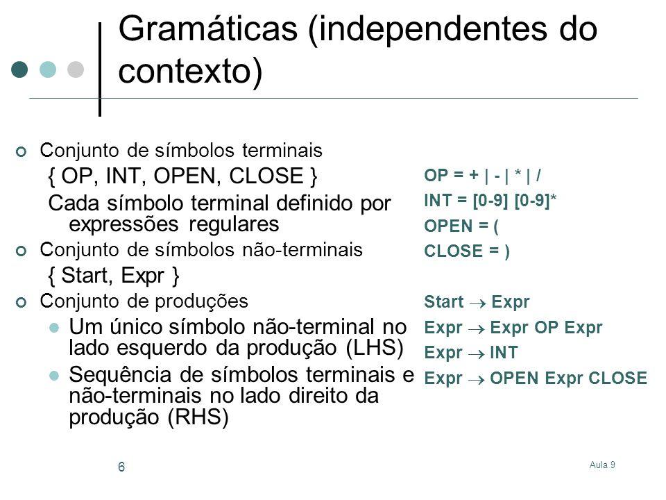 Aula 9 6 Gramáticas (independentes do contexto) Conjunto de símbolos terminais { OP, INT, OPEN, CLOSE } Cada símbolo terminal definido por expressões regulares Conjunto de símbolos não-terminais { Start, Expr } Conjunto de produções Um único símbolo não-terminal no lado esquerdo da produção (LHS) Sequência de símbolos terminais e não-terminais no lado direito da produção (RHS) OP = + | - | * | / INT = [0-9] [0-9]* OPEN = ( CLOSE = ) Start Expr Expr Expr OP Expr Expr INT Expr OPEN Expr CLOSE