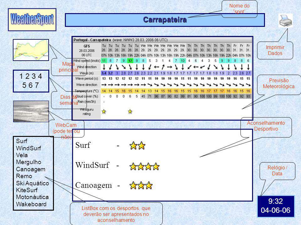 Carrapateira 1 2 3 4 5 6 7 9:32 04-06-06 Surf - WindSurf - Canoagem - Surf WindSurf Vela Mergulho Canoagem Remo Ski Aquático KiteSurf Motonáutica Wakeboard Mapa principal Dias da semana WebCam (pode ter ou não) Relógio / Data Imprimir Dados Previsão Meteorológica Aconselhamento Desportivo Nome do spot ListBox com os desportos, que deverão ser apresentados no aconselhamento