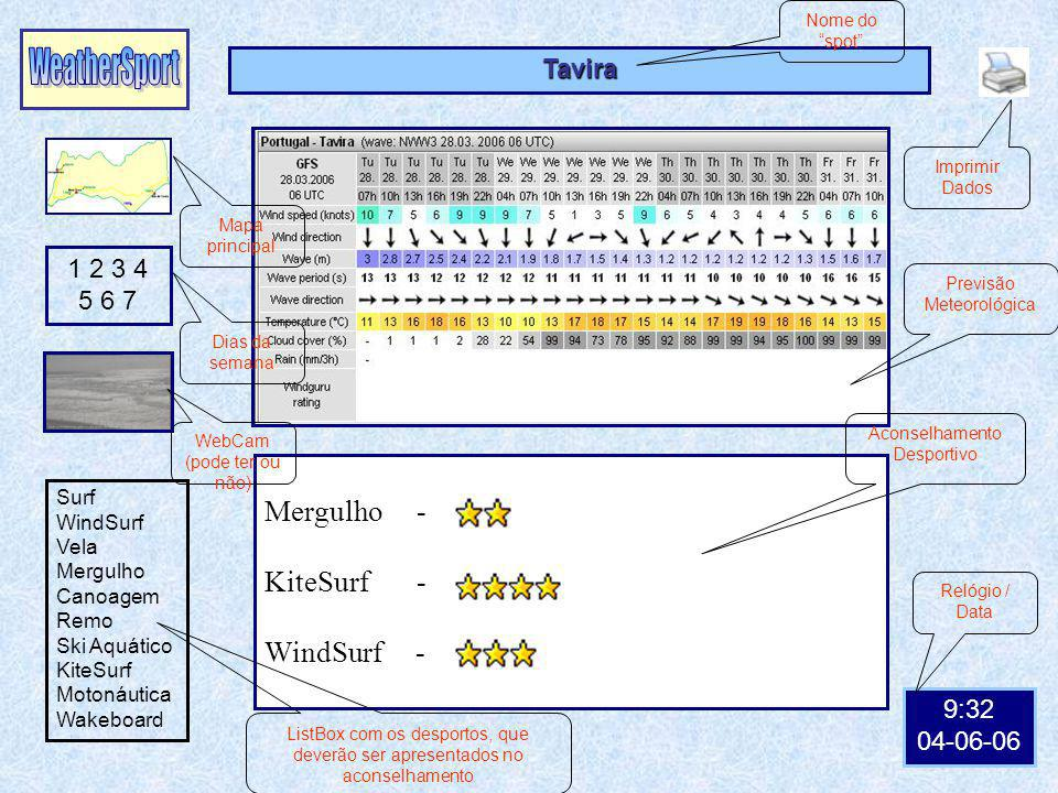 Tavira 1 2 3 4 5 6 7 Surf WindSurf Vela Mergulho Canoagem Remo Ski Aquático KiteSurf Motonáutica Wakeboard 9:32 04-06-06 Mergulho - KiteSurf - WindSurf - Mapa principal Dias da semana WebCam (pode ter ou não) Relógio / Data Imprimir Dados Previsão Meteorológica Aconselhamento Desportivo Nome do spot ListBox com os desportos, que deverão ser apresentados no aconselhamento
