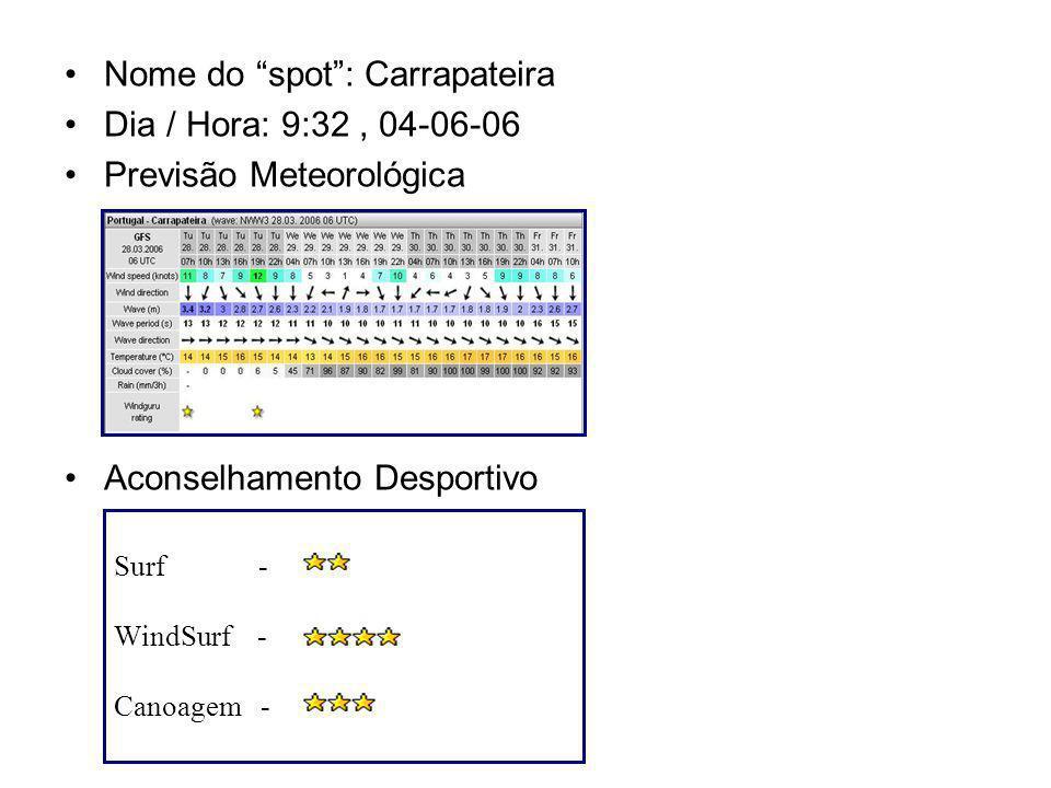 Nome do spot: Carrapateira Dia / Hora: 9:32, 04-06-06 Previsão Meteorológica Aconselhamento Desportivo Surf - WindSurf - Canoagem -