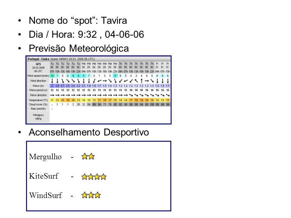 Nome do spot: Tavira Dia / Hora: 9:32, 04-06-06 Previsão Meteorológica Aconselhamento Desportivo Mergulho - KiteSurf - WindSurf -