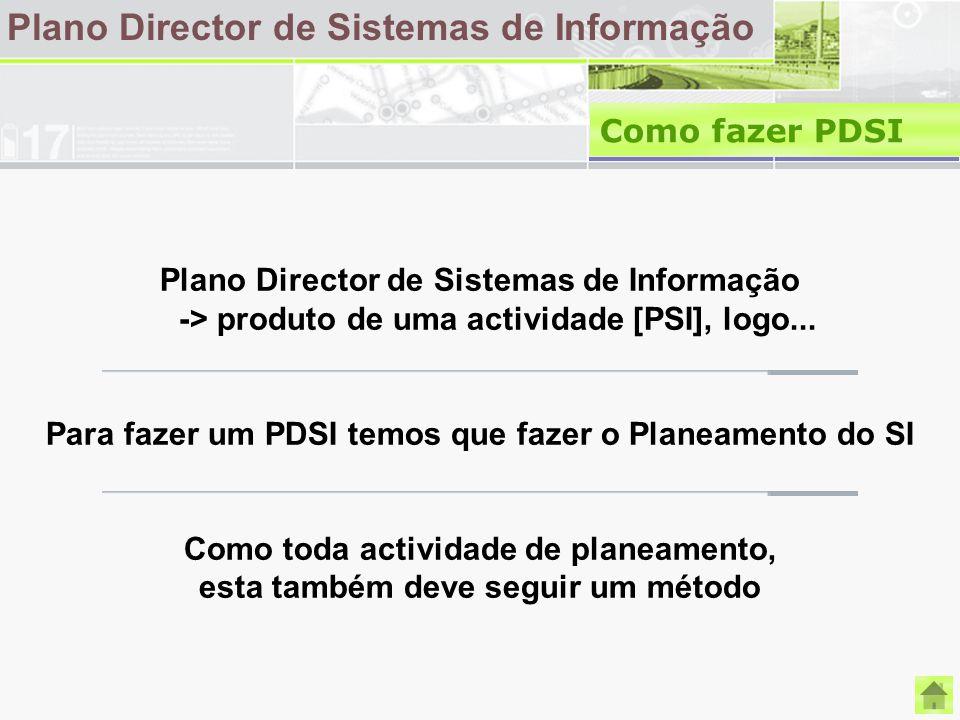 Plano Director de Sistemas de Informação -> produto de uma actividade [PSI], logo... Para fazer um PDSI temos que fazer o Planeamento do SI Como toda