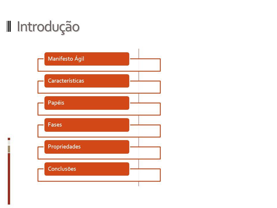 Introdução Manifesto ÁgilCaracterísticasPapéis FasesPropriedadesConclusões