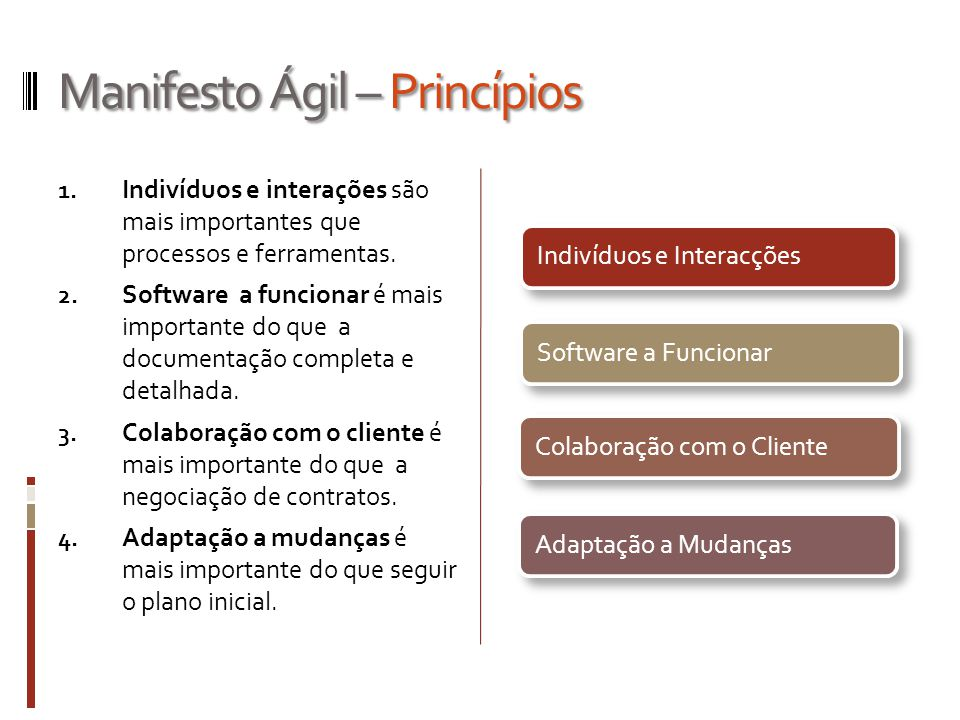 Manifesto Ágil – Princípios 1. Indivíduos e interações são mais importantes que processos e ferramentas. 2. Software a funcionar é mais importante do