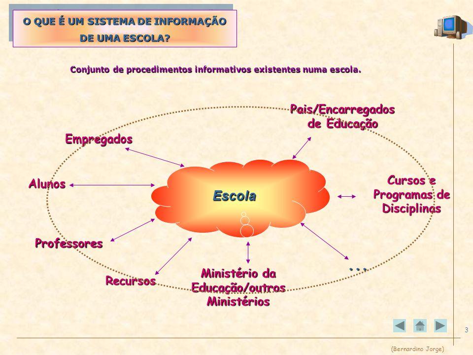 (Bernardino Jorge) 3 O QUE É UM SISTEMA DE INFORMAÇÃO DE UMA ESCOLA.