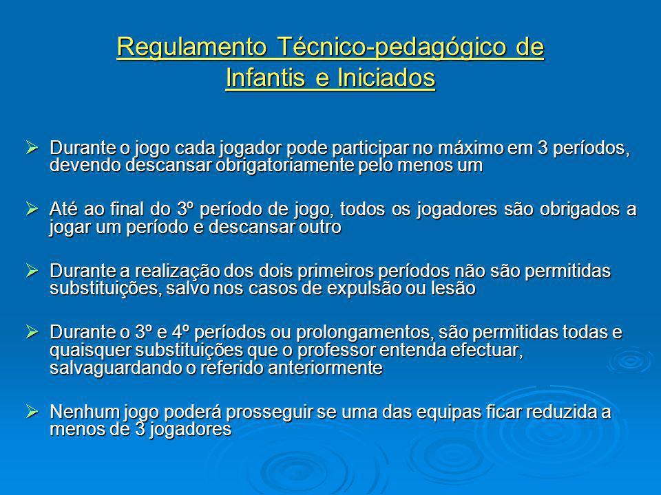 Regulamento Técnico-pedagógico de Infantis e Iniciados Durante o jogo cada jogador pode participar no máximo em 3 períodos, devendo descansar obrigato