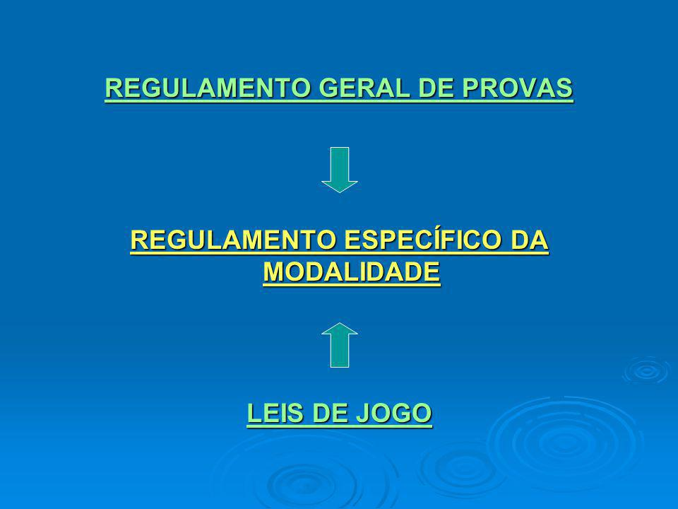 REGULAMENTO GERAL DE PROVAS REGULAMENTO ESPECÍFICO DA MODALIDADE LEIS DE JOGO