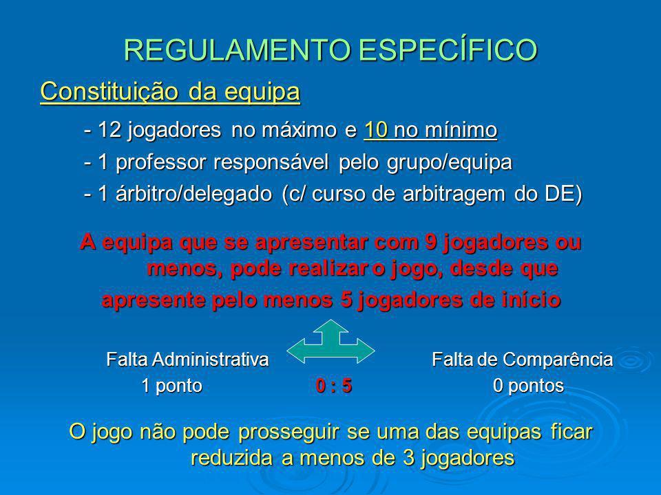 REGULAMENTO ESPECÍFICO Constituição da equipa - 12 jogadores no máximo e 10 no mínimo - 1 professor responsável pelo grupo/equipa - 1 árbitro/delegado (c/ curso de arbitragem do DE) A equipa que se apresentar com 9 jogadores ou menos, pode realizar o jogo, desde que apresente pelo menos 5 jogadores de início Falta Administrativa Falta de Comparência 1 ponto 0 : 5 0 pontos O jogo não pode prosseguir se uma das equipas ficar reduzida a menos de 3 jogadores