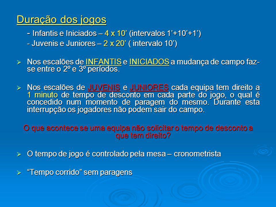 Duração dos jogos - Infantis e Iniciados – 4 x 10 (intervalos 1+10+1) - Juvenis e Juniores – 2 x 20 ( intervalo 10) Nos escalões de INFANTIS e INICIADOS a mudança de campo faz- se entre o 2º e 3º períodos.