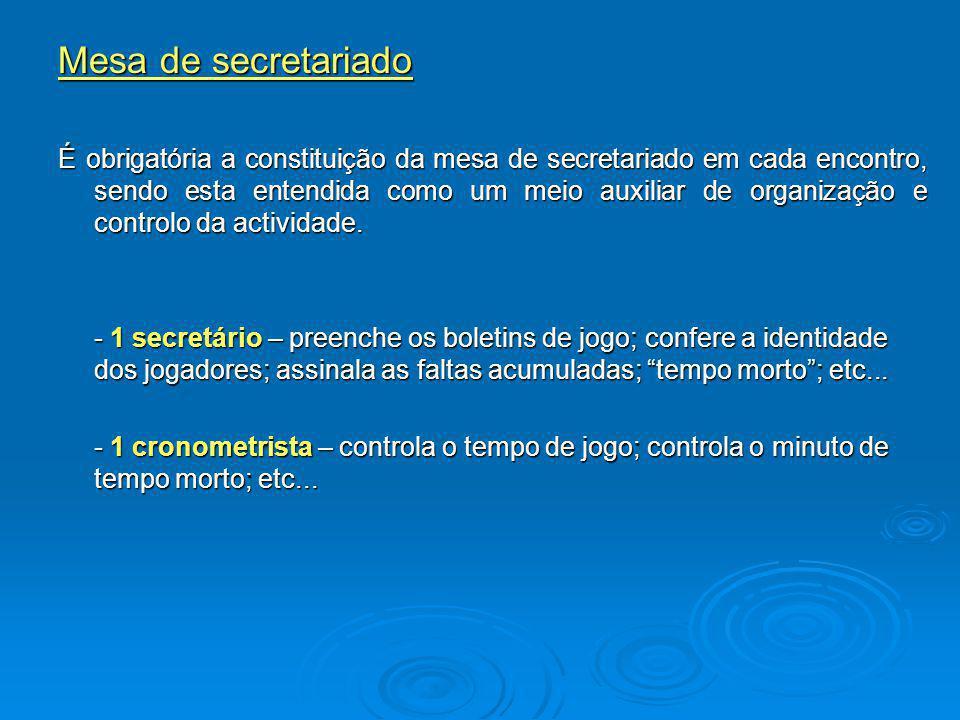 Mesa de secretariado É obrigatória a constituição da mesa de secretariado em cada encontro, sendo esta entendida como um meio auxiliar de organização e controlo da actividade.