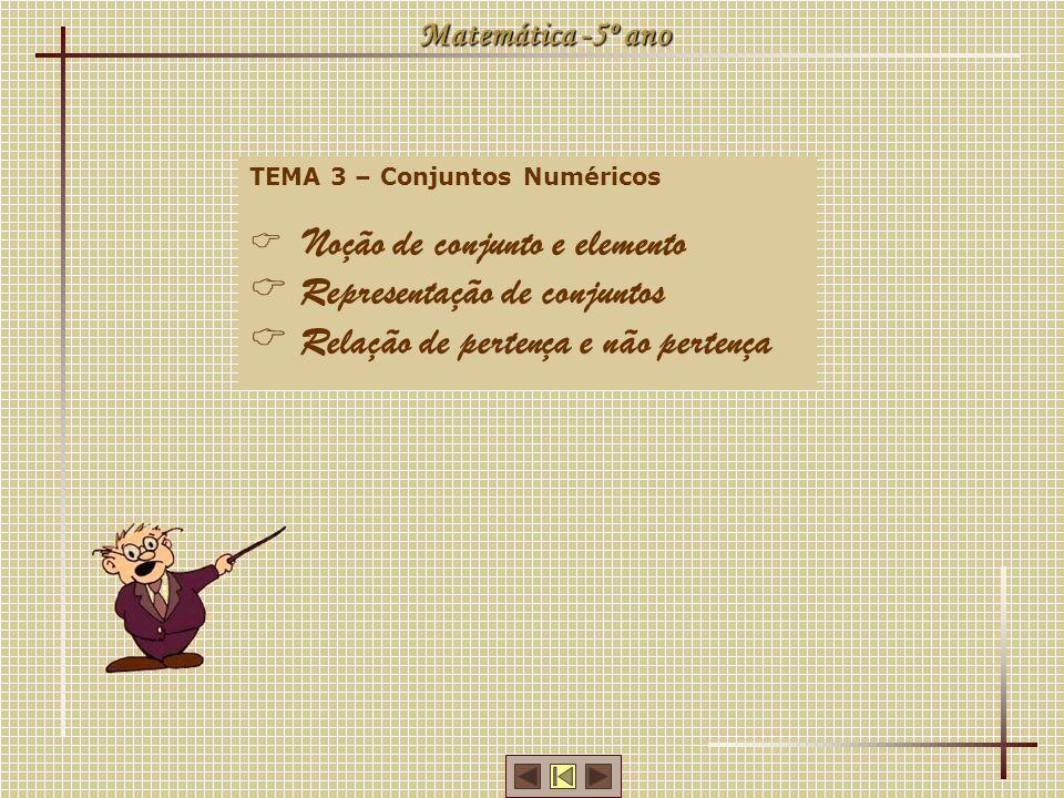 Matemática -5º ano TEMA 3 – Conjuntos Numéricos Noção de conjunto e elemento Representação de conjuntos Relação de pertença e não pertença